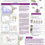 Variability of cardoon flowers technological properties for cheesemaking of Cynara cardunculus L. populations from Alentejo (Portugal)